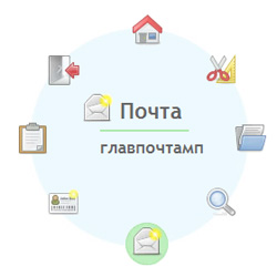 Круглое меню на CSS